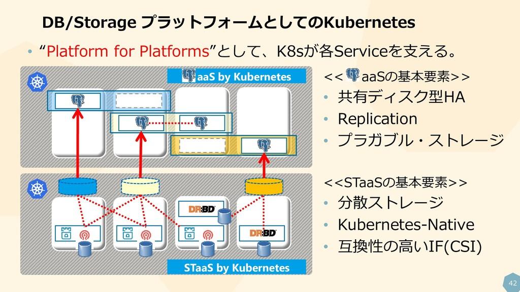 42 DB/Storage プラットフォームとしてのKubernetes aaS by Kub...