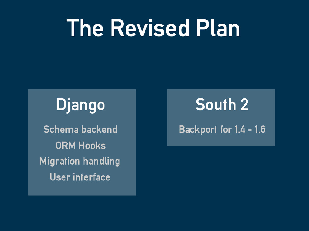 The Revised Plan Django Schema backend ORM Hook...