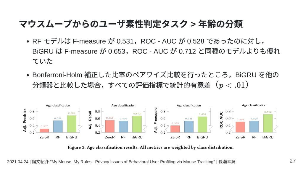 マウスムーブからのユーザ素性判定タスク > 年齢の分類 RF モデルは F-measure が...
