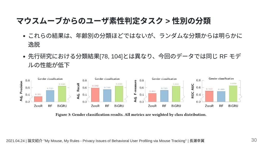 マウスムーブからのユーザ素性判定タスク > 性別の分類 これらの結果は、年齢別の分類ほどではな...