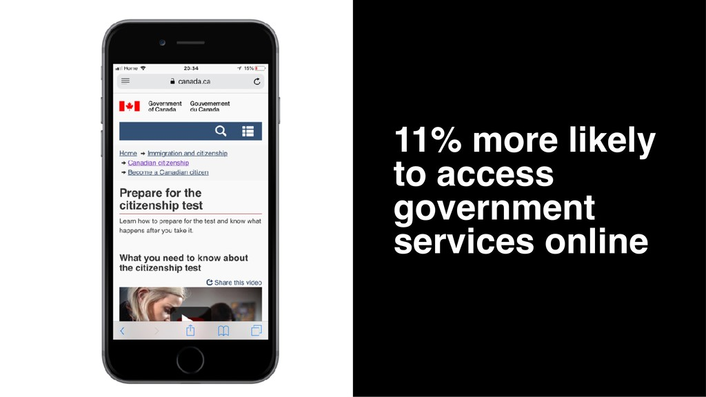 11% more likely to access government services o...