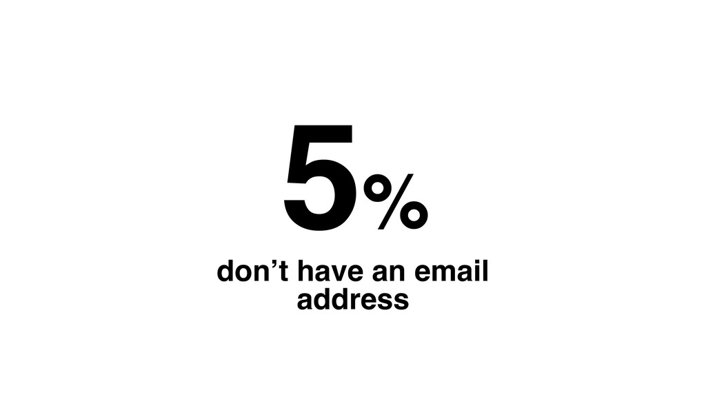5% don't have an email address