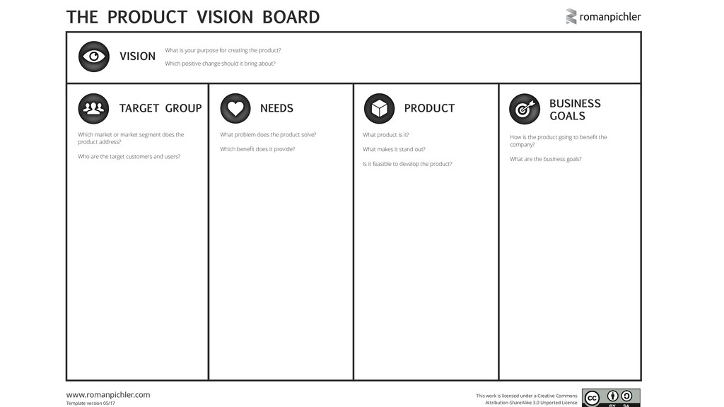 TARGET GROUP NEEDS PRODUCT BUSINESS GOALS VISIO...