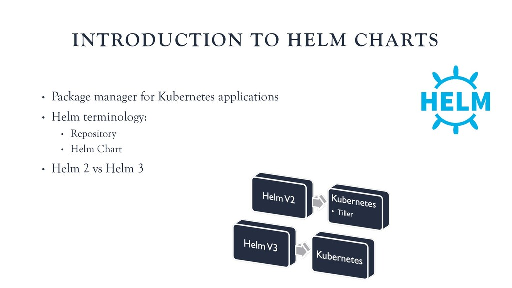 INTRODUCTION TO HELM CHARTS • Package manager f...