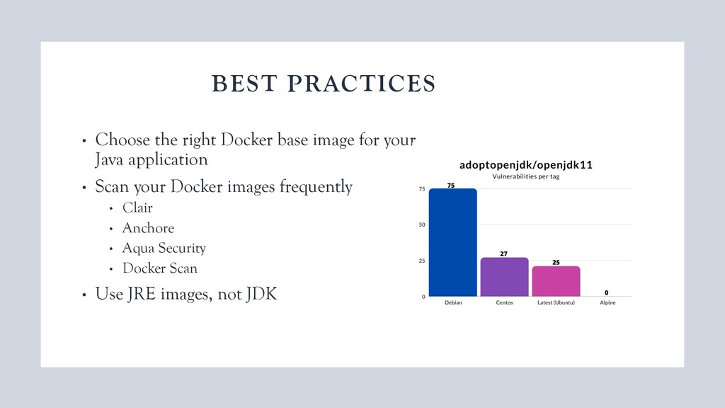 BEST PRACTICES • Choose the right Docker base i...