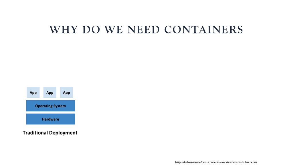 WHY DO WE NEED CONTAINERS https://kubernetes.io...