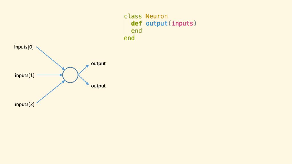 inputs[0] inputs[1] inputs[2] output output