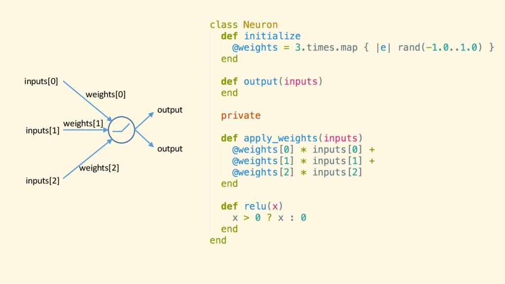 inputs[0] inputs[1] inputs[2] output output wei...