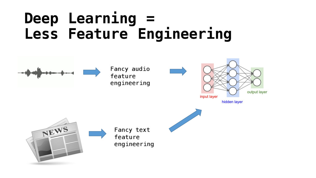 Deep Learning = Less Feature Engineering Fancy ...