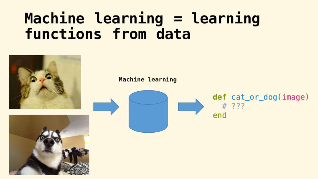 Machine learning = learning functions from data...