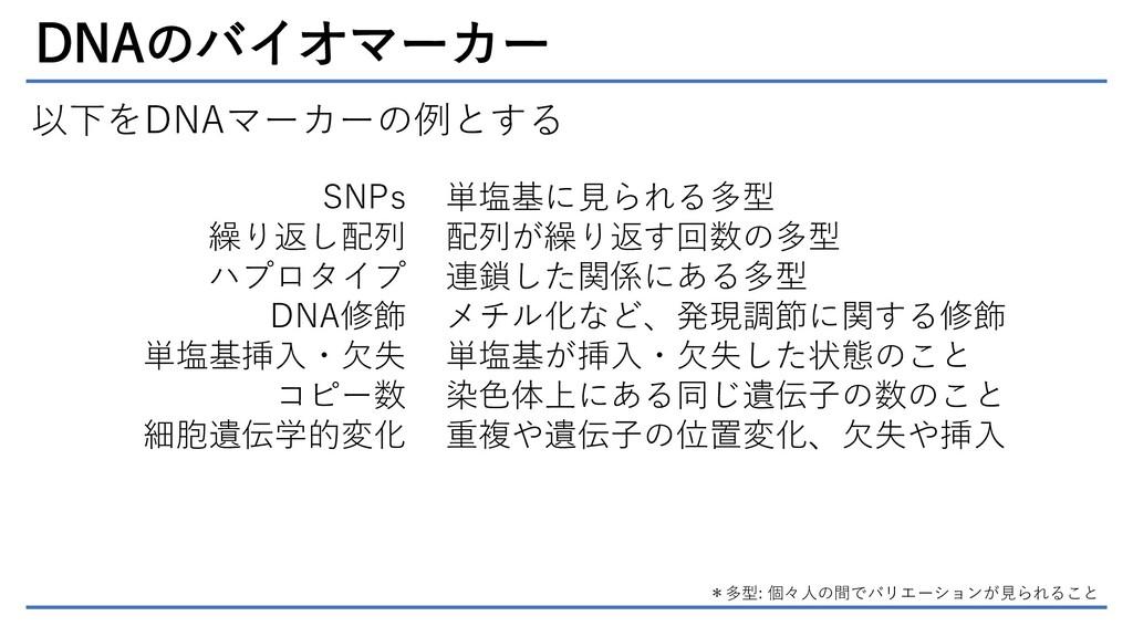 DNAのバイオマーカー 以下をDNAマーカーの例とする SNPs 繰り返し配列 ハプロタイプ ...