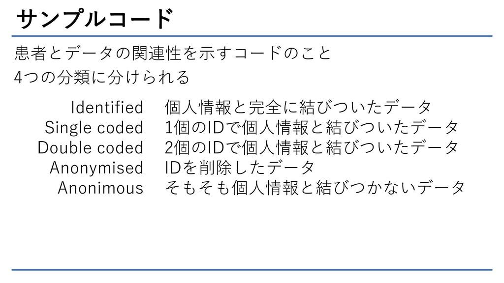 サンプルコード 患者とデータの関連性を示すコードのこと 4つの分類に分けられる Identif...