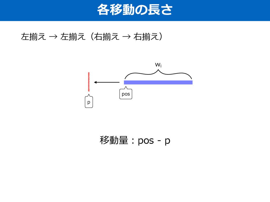 各移動の⻑⾧長さ 左揃え → 左揃え(右揃え → 右揃え)  p 移動量量:pos ...