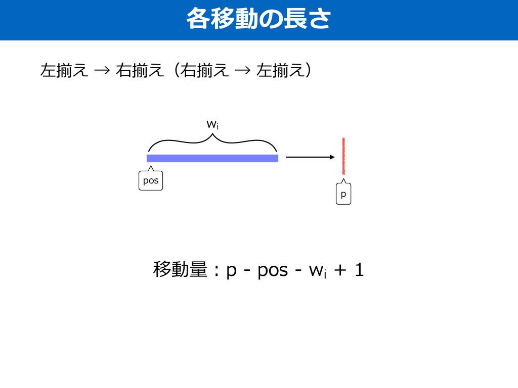 左揃え → 右揃え(右揃え → 左揃え)  pos wi 各移動の⻑⾧長さ 移動量量...
