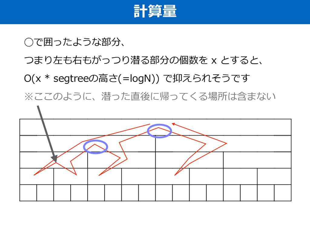計算量量 ◯で囲ったような部分、  つまり左も右もがっつり潜る部分の個数を x とすると...