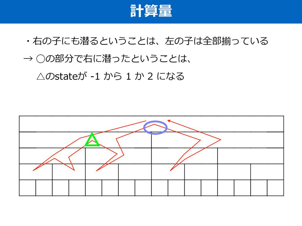 計算量量 ・右の⼦子にも潜るということは、左の⼦子は全部揃っている  → ◯の部分で右に潜...