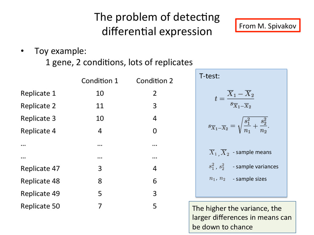 The problem of detec:ng   differe...