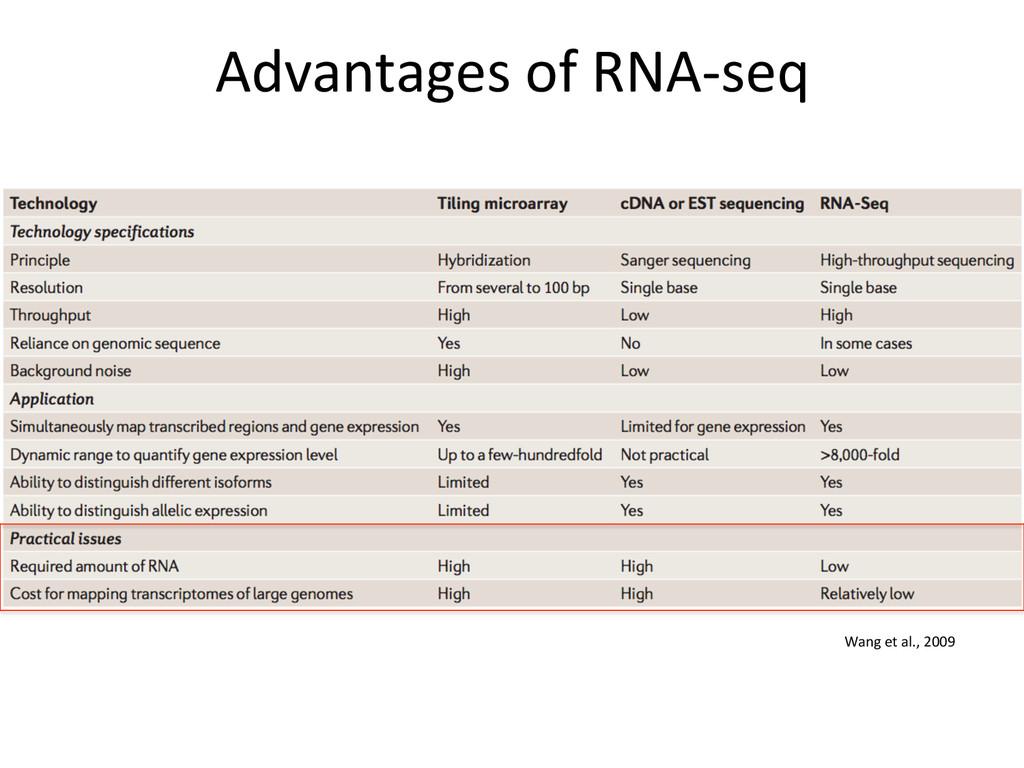 Advantages of RNA-‐seq  Wang et ...