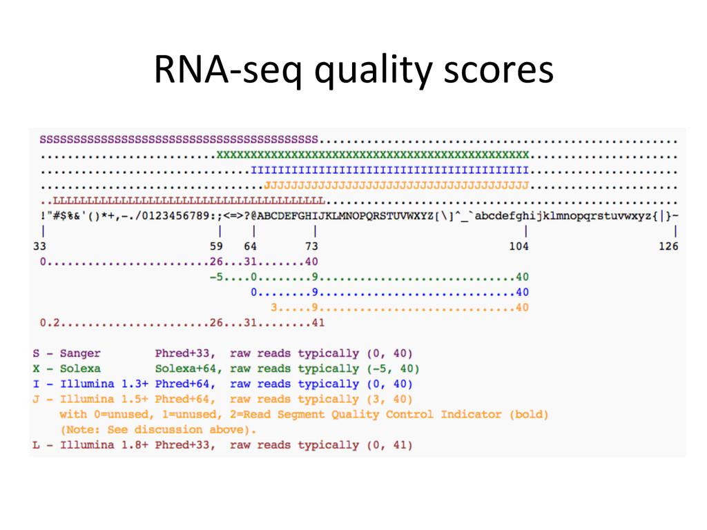 RNA-‐seq quality scores