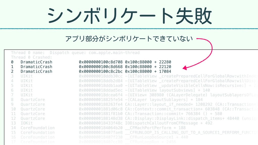 シンボリケート失敗 Thread 0 name: Dispatch queue: com.ap...