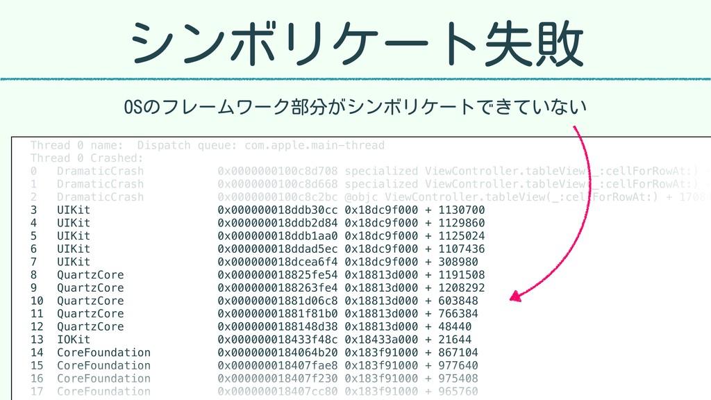 シンボリケート失敗 OSのフレームワーク部分がシンボリケートできていない Thread 0 n...