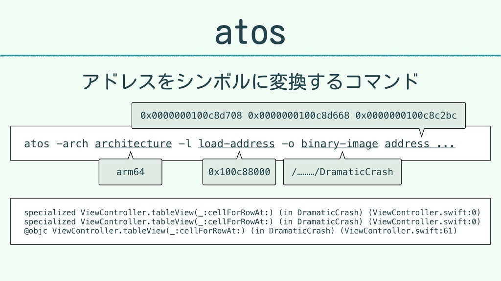 atos atos -arch architecture -l load-address -o...