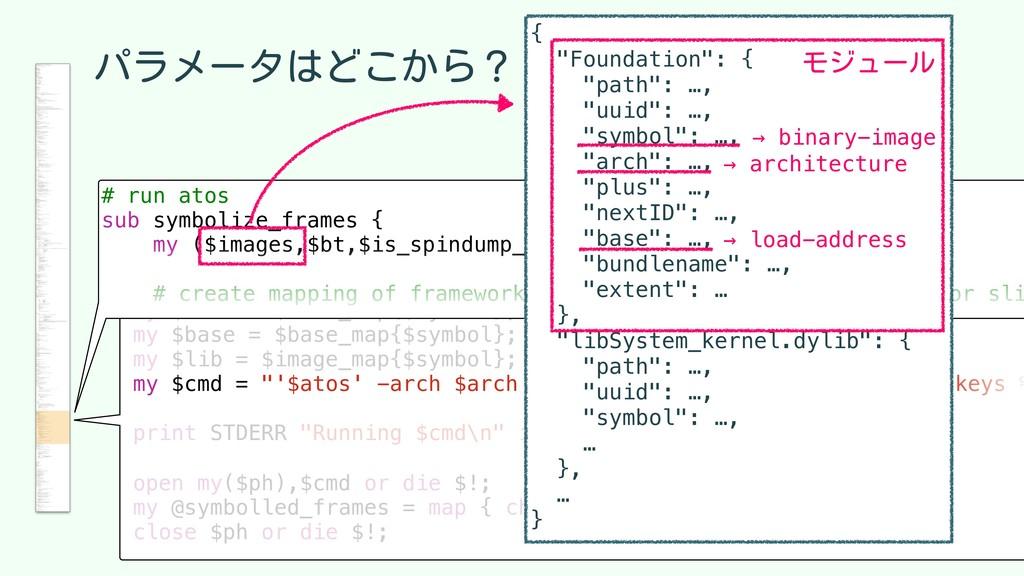パラメータはどこから? # run atos with the addresses and b...