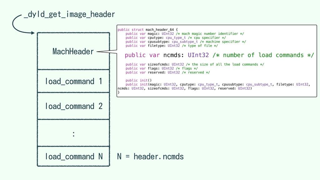 load_command N MachHeader load_command 1 load_c...