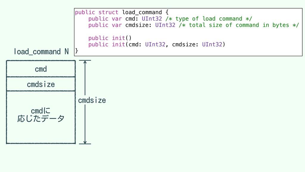 load_command N cmd cmdsize public struct load_c...