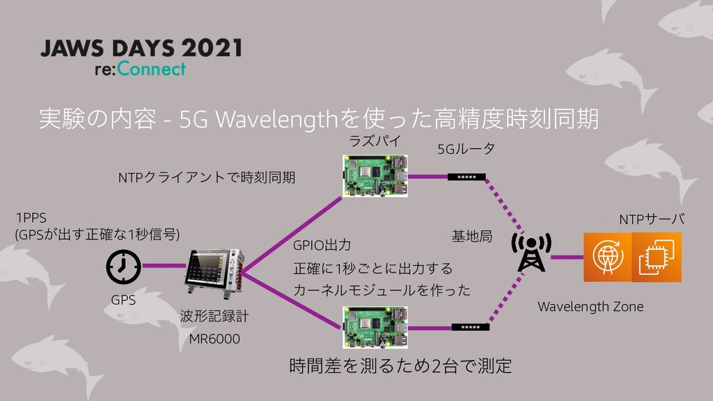 ࣮ݧͷ༰ - 5G WavelengthΛͬͨߴਫ਼ࠁಉظ GPS 1PPS   (GP...