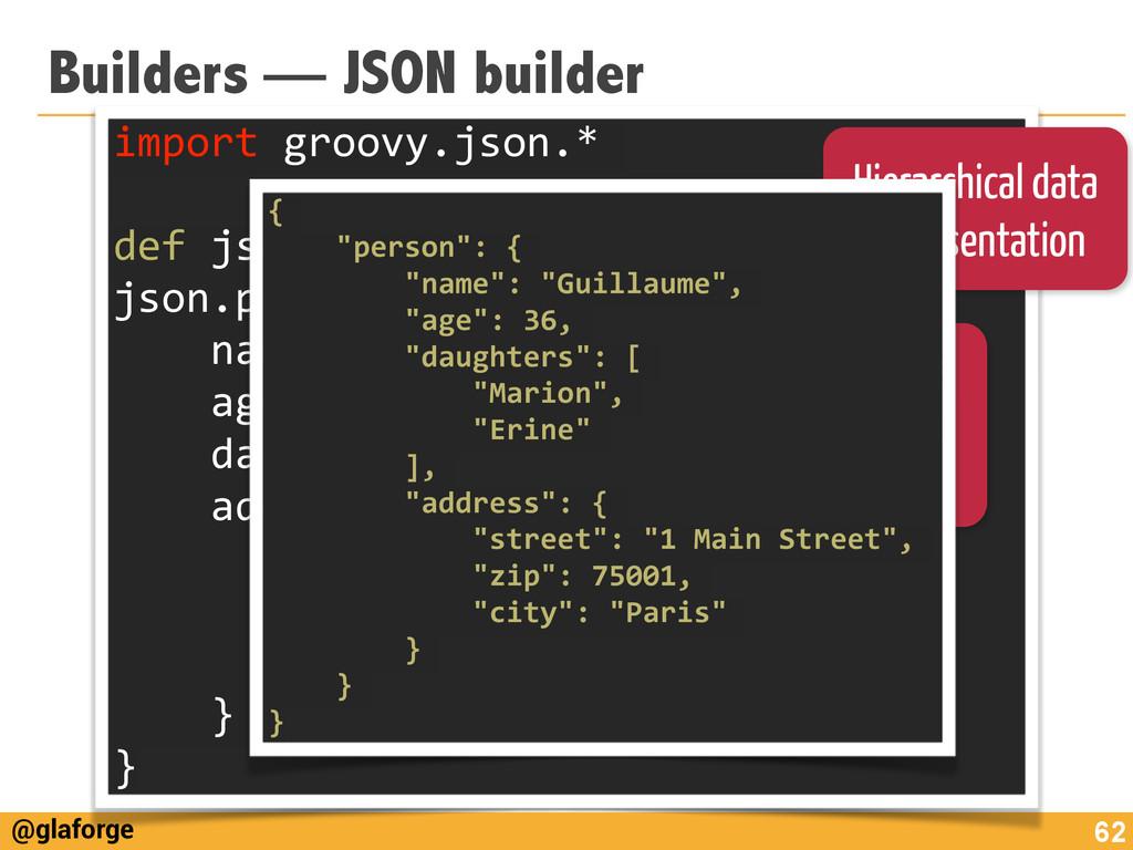 @glaforge Builders — JSON builder 62 import ...