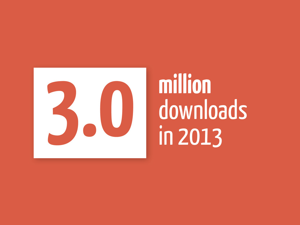 million  downloads in 2013 3.0