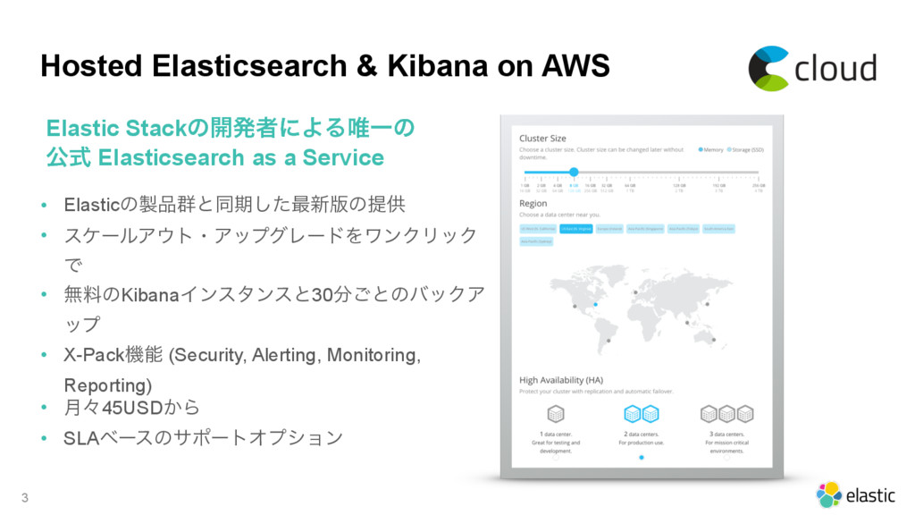 Hosted Elasticsearch & Kibana on AWS • Elasticͷ...