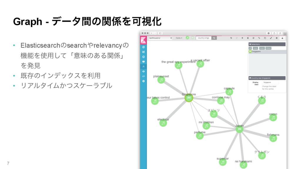 Graph - σʔλؒͷؔΛՄࢹԽ • Elasticsearchͷsearchrele...