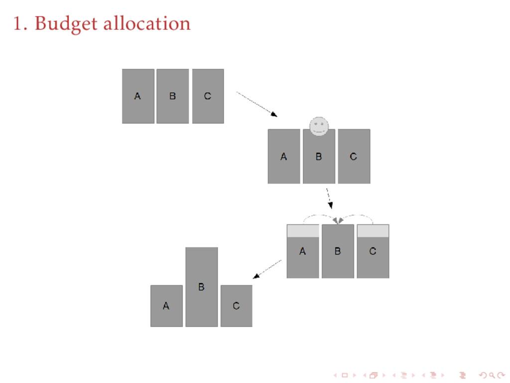 1. Budget allocation