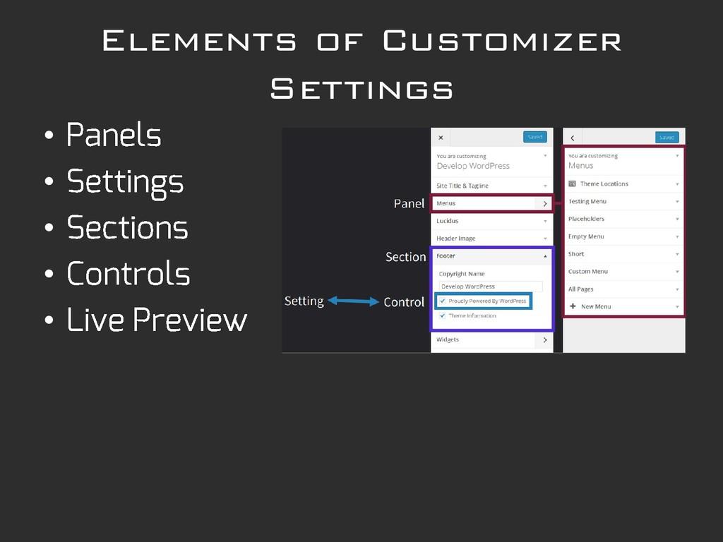 Elements of Customizer Settings • • • • •