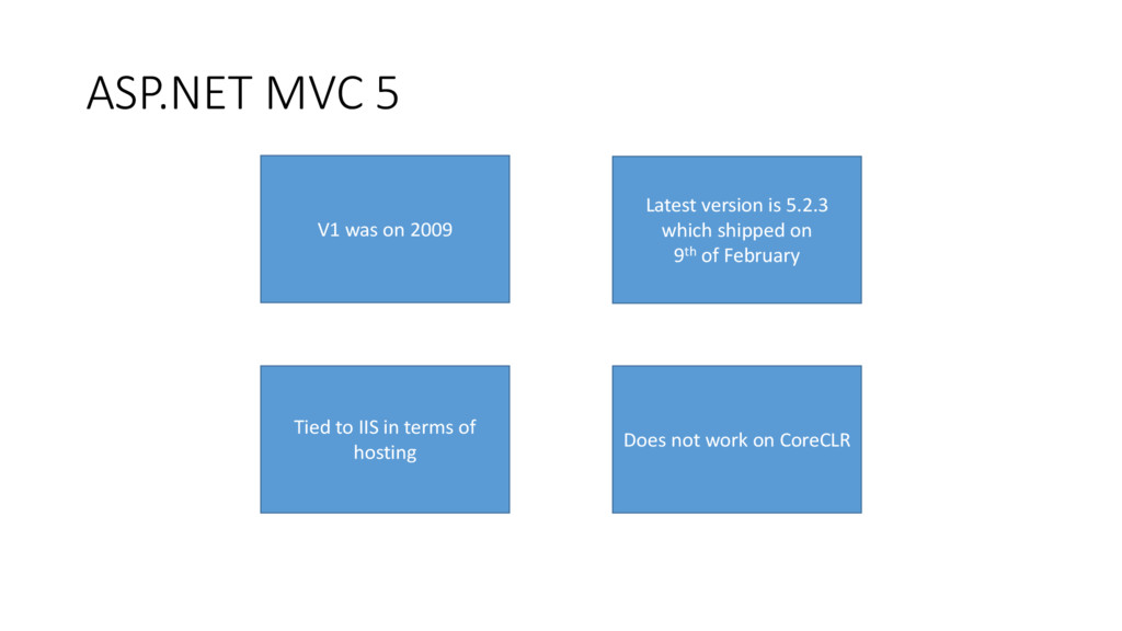 ASP.NET MVC 5 V1 was on 2009 Latest version is ...