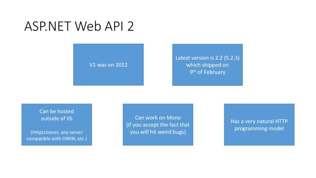 ASP.NET Web API 2 V1 was on 2012 Latest version...