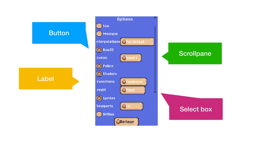 Scrollpane Label Button Select box