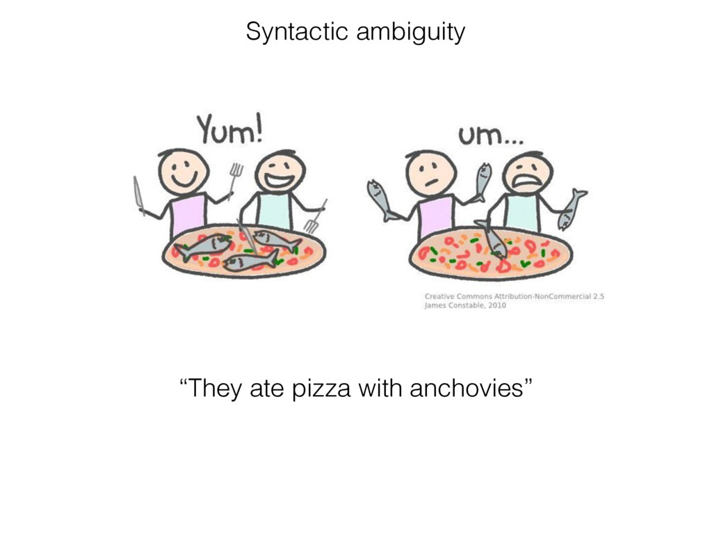 """""""They ate pizza with anchovies"""" Syntactic ambig..."""