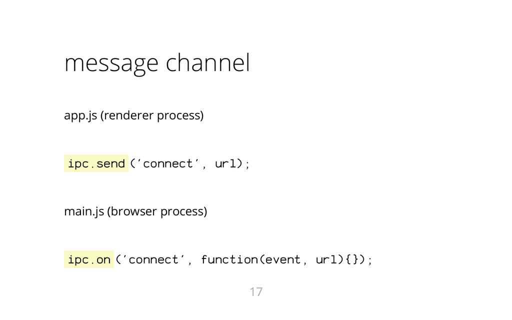 message channel app.js (renderer process) ipc.s...