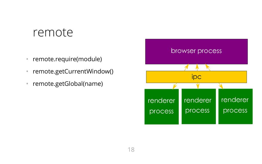 remote • remote.require(module) • remote.getC...