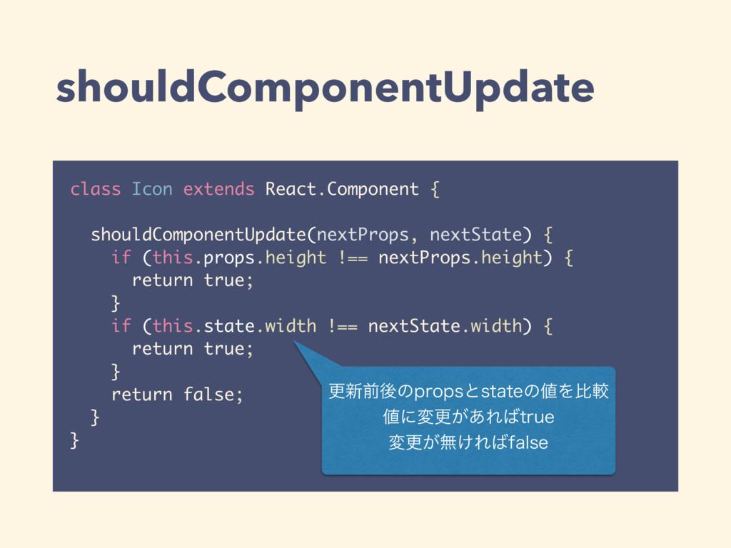 shouldComponentUpdate class Icon extends React....