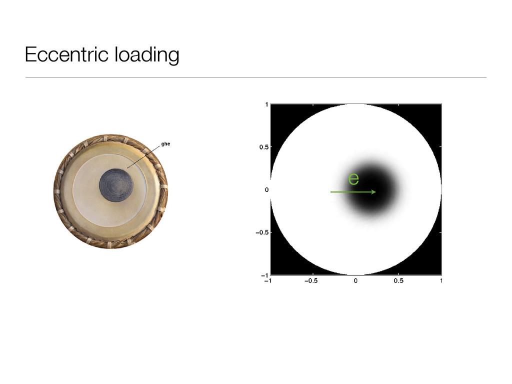 Eccentric loading e