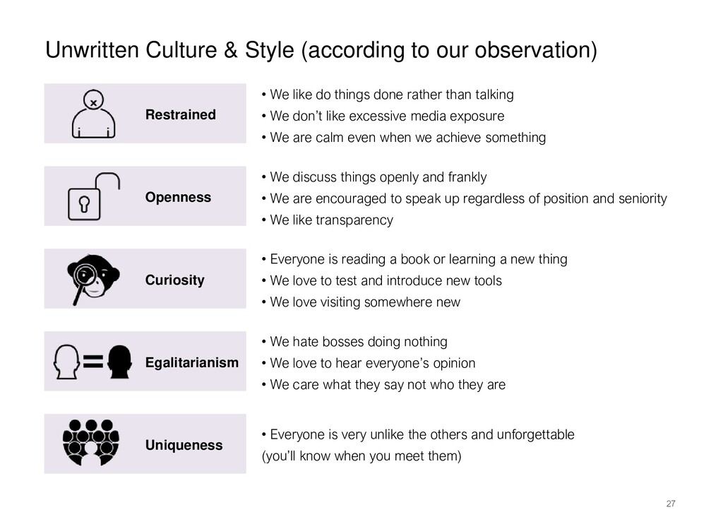 Unwritten Culture & Style (according to our obs...