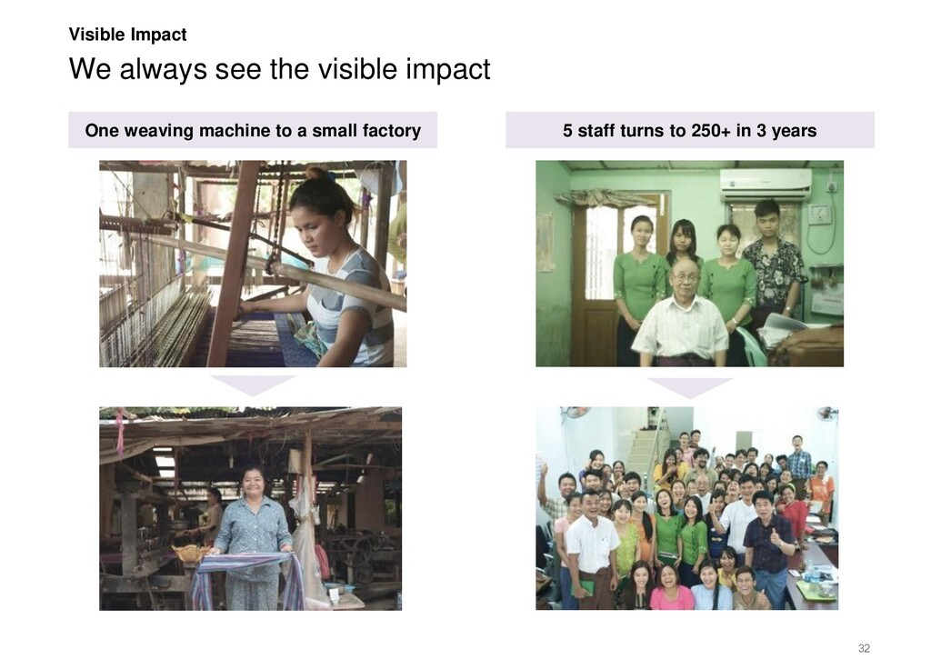 We always see the visible impact 32 One weaving...
