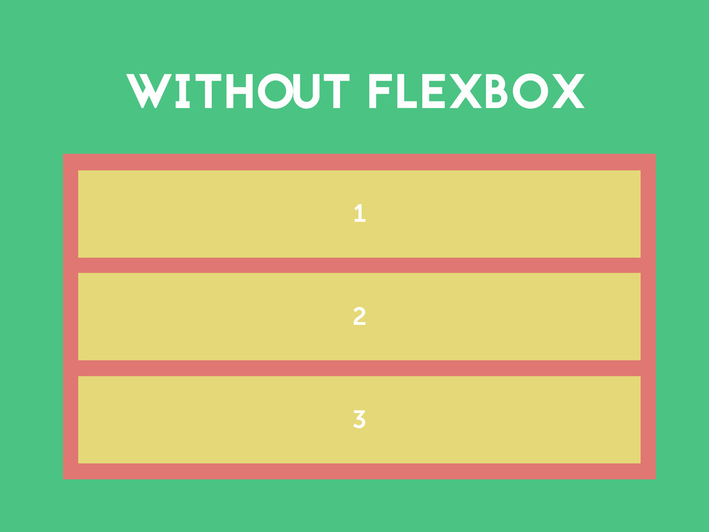 WITHOUT FLEXBOX 1 2 3