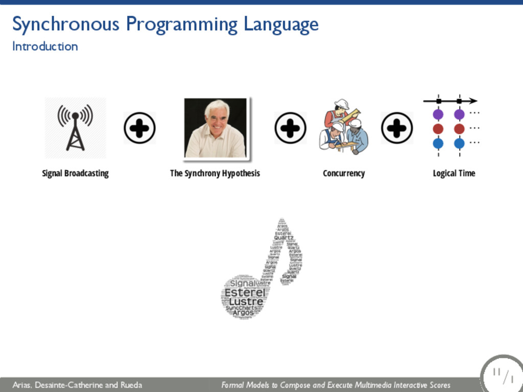 Synchronous Programming Language Introduction T...