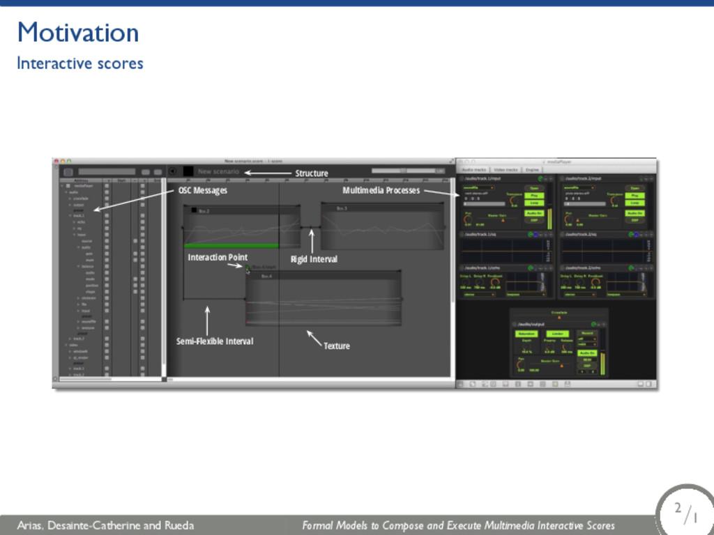 Motivation Interactive scores Texture Structure...