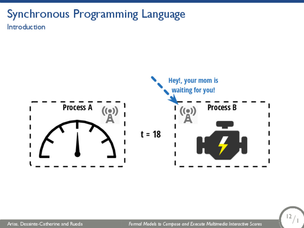 Synchronous Programming Language Introduction P...